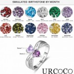 Group logo of Why Almost Everything You've Learned About Birthstone Rings Is Wrong and What You Should Know